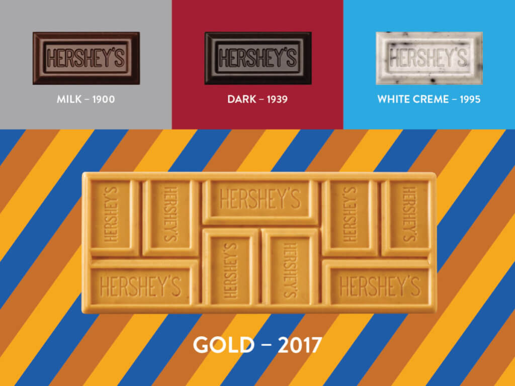 Hershey's Gold, The First Hershey's Bar Since 1995 Doesn't Contain Chocolate 10