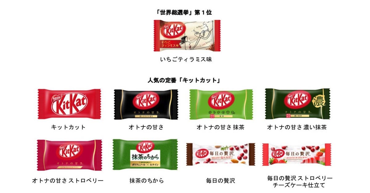 Kit Kat Japan 45th Anniversary Assortment Tier 1