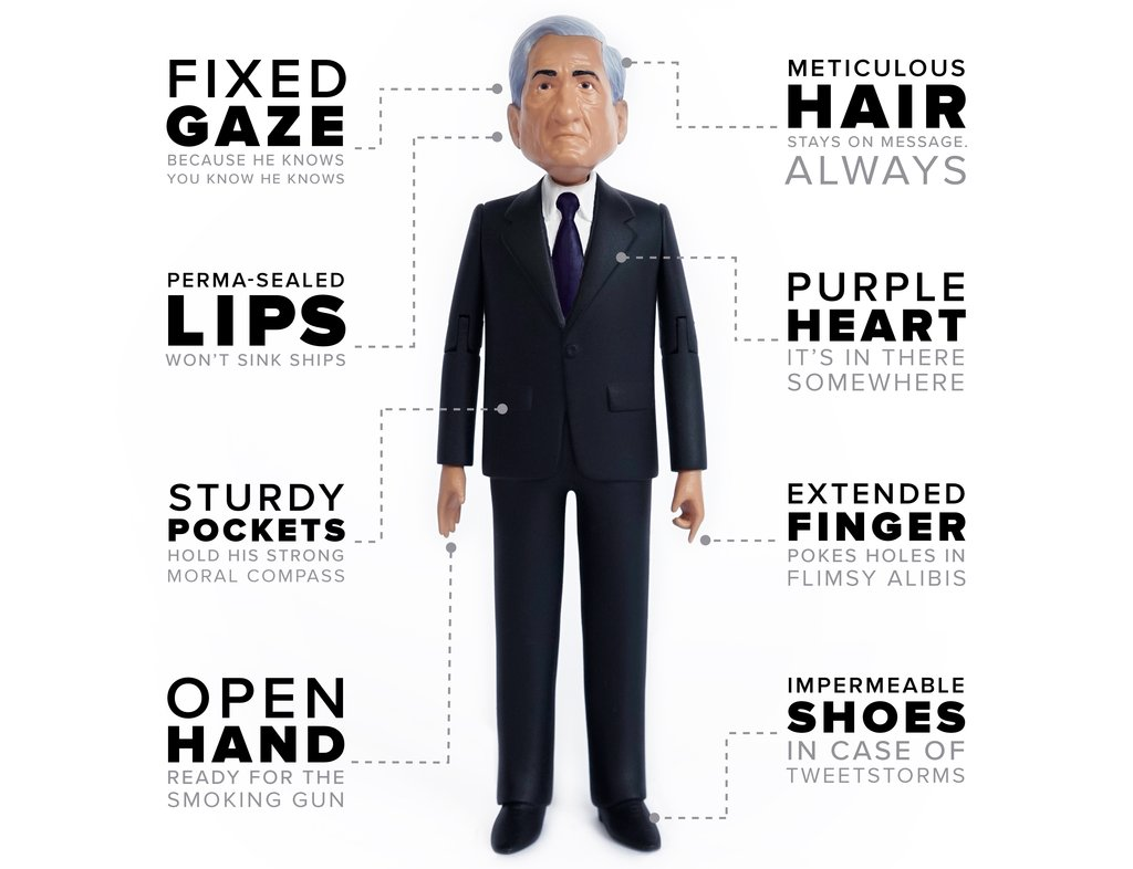Robert Mueller action figure product description