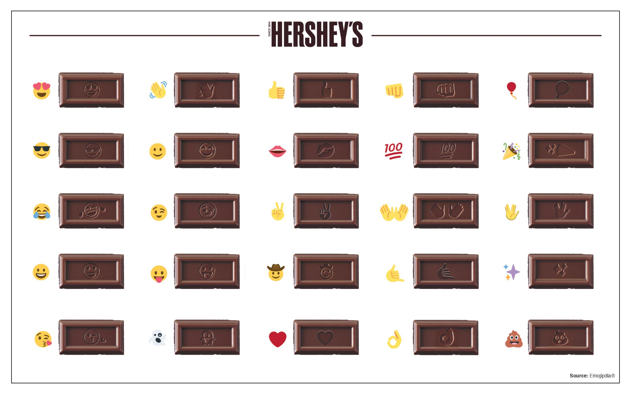 Hershey's Milk Chocolate Emoji Bar