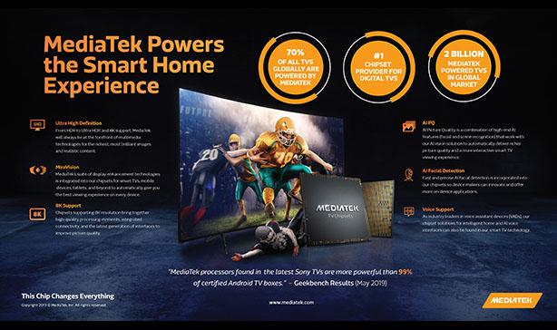 mediatek1 364x205 - MediaTek announces MT5670 chipset for Smart TVs