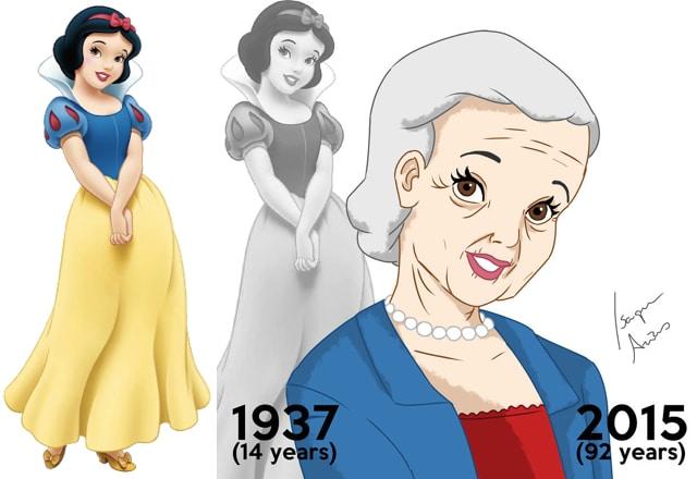 If Disney Princesses aged 13