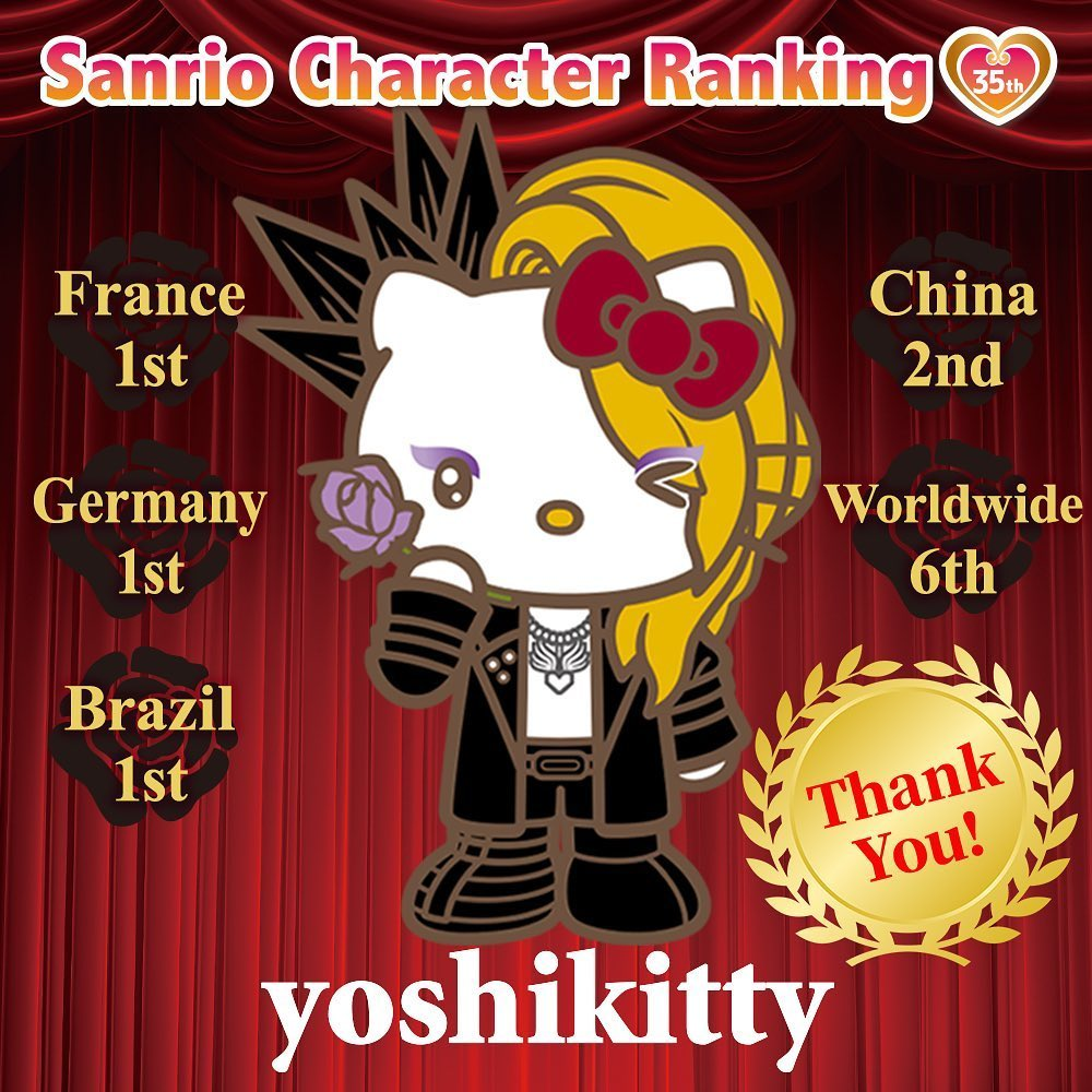 Yoshikitty beats out Hello Kitty to become most popular Sanrio character 12