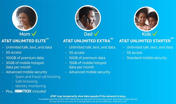 AT&T just made their family plans more affordable and flexible 20