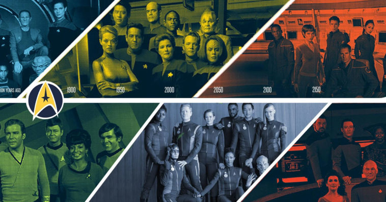 Star Trek updates its official timeline 12