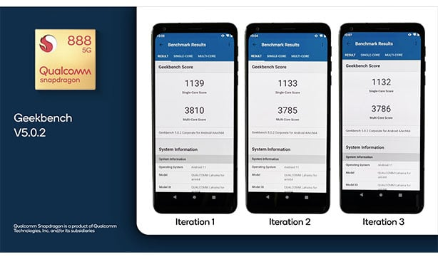 Qualcomm's Snapdragon 888 5G benchmark scores top the charts 11