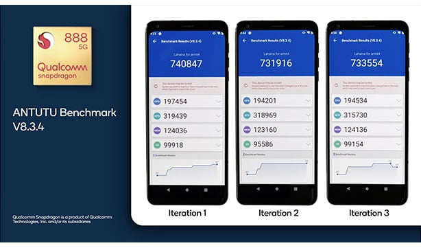 Qualcomm's Snapdragon 888 5G benchmark scores top the charts 10