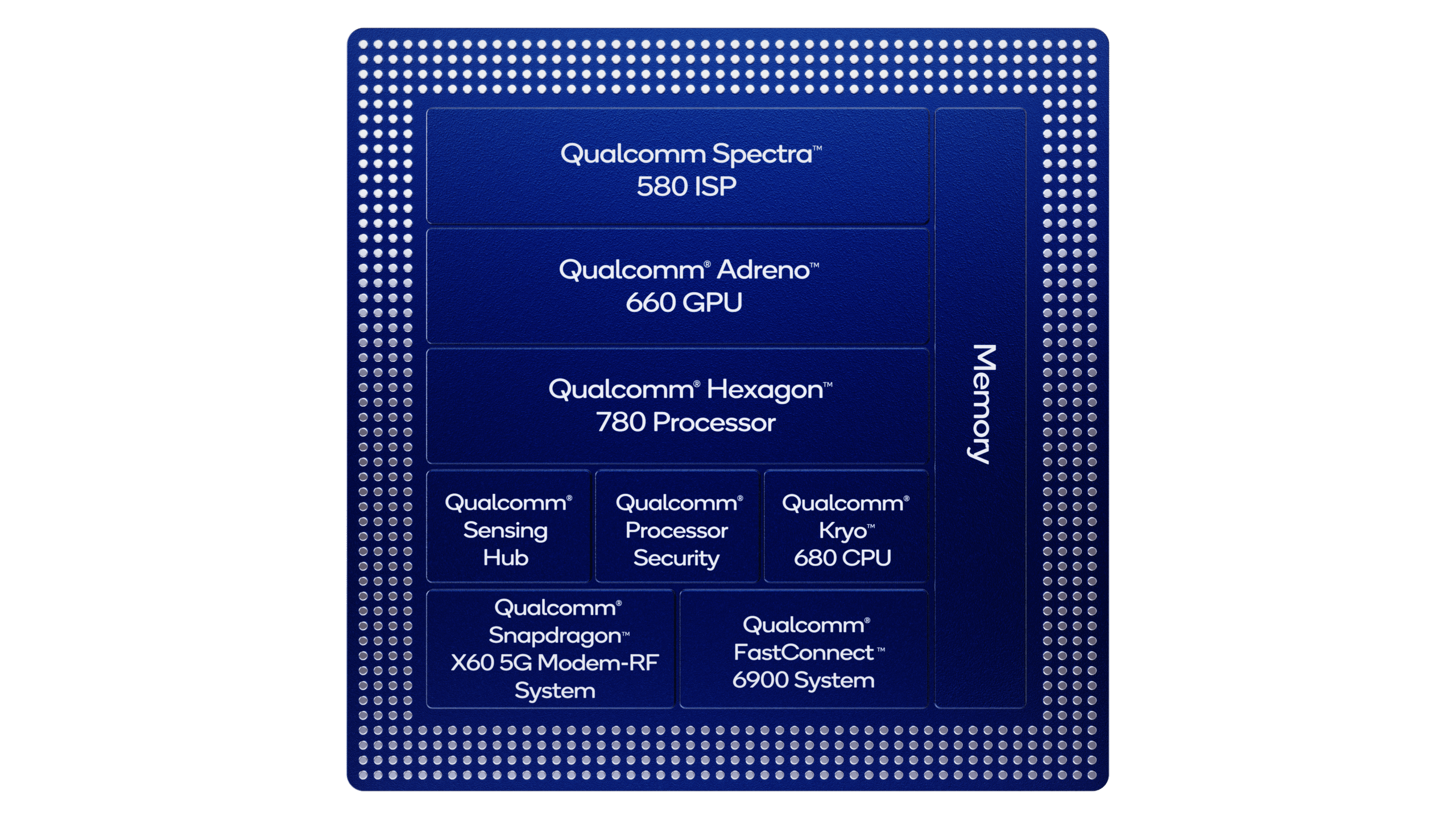 Qualcomm's Snapdragon 888 5G could replace your DSLR 14