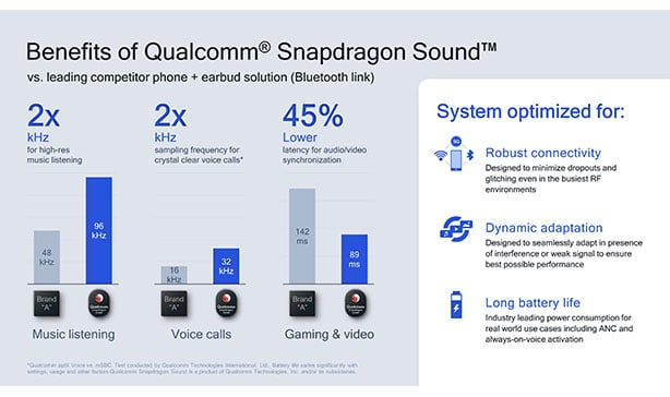 Qualcomm Snapdragon Sound aims to improve your wireless audio experience 18