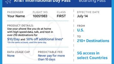 AT&T International Day Pass